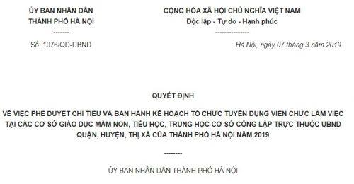 Quyết Định 1076/QĐ-UBND Hà Nội 2019 kế hoạch tuyển dụng giáo viên