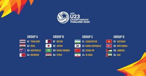 Bảng xếp hạng giải vô địch U23 Châu Á