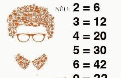 Những Câu Đố Hại Não Dành Cho Người Có Chỉ Số IQ Cao